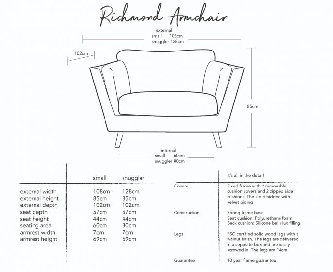 Richmond Armchair Dimensions