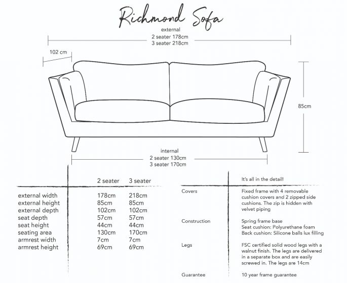 Richmond Sofa Dimensions